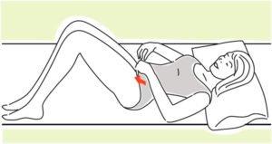 Sidik qaçırtma, hiperaktiv sidik kisə, sidik saxlamazlıq, sidik buraxma
